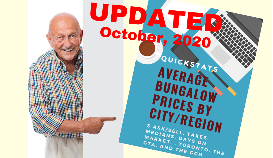 2020-10 Bungalow Stats & Map - South-Central Ontario Cities & Regions