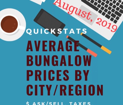 2019-08 Bungalow Stats & Map - South-Central Ontario Cities & Regions
